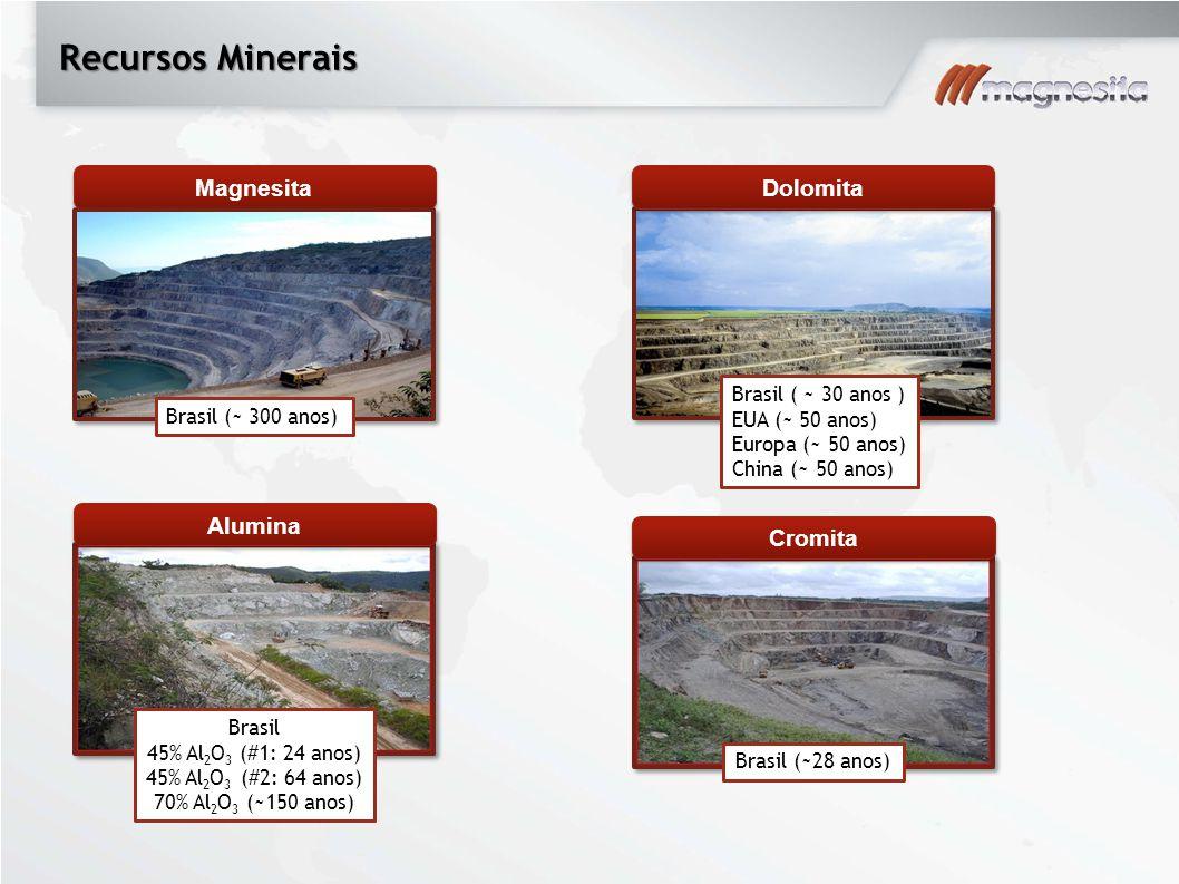 Recursos Minerais Magnesita Dolomita Alumina Cromita