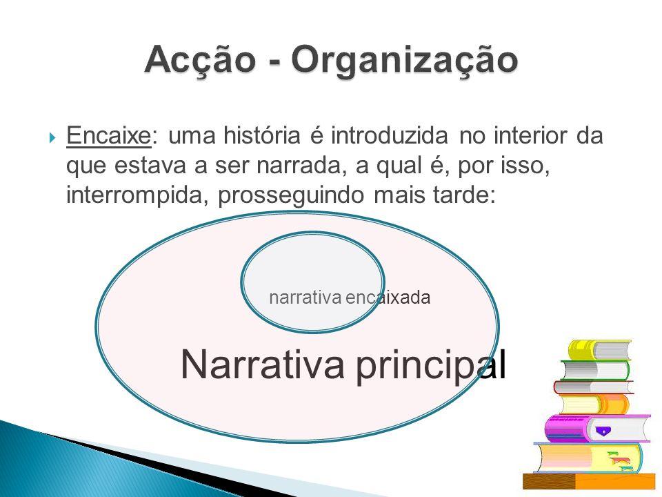 Acção - Organização