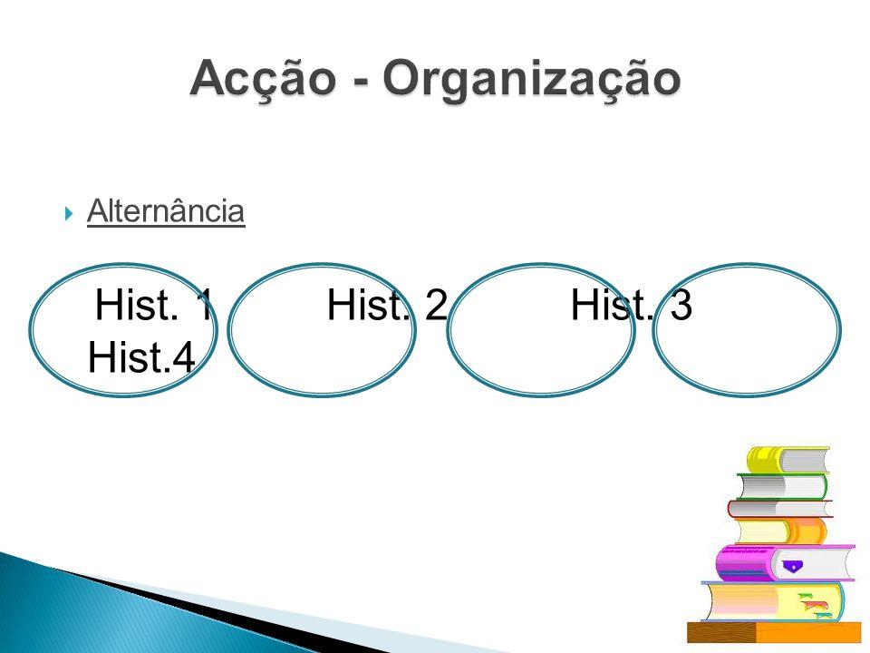 Acção - Organização Alternância Hist. 1 Hist. 2 Hist. 3 Hist.4