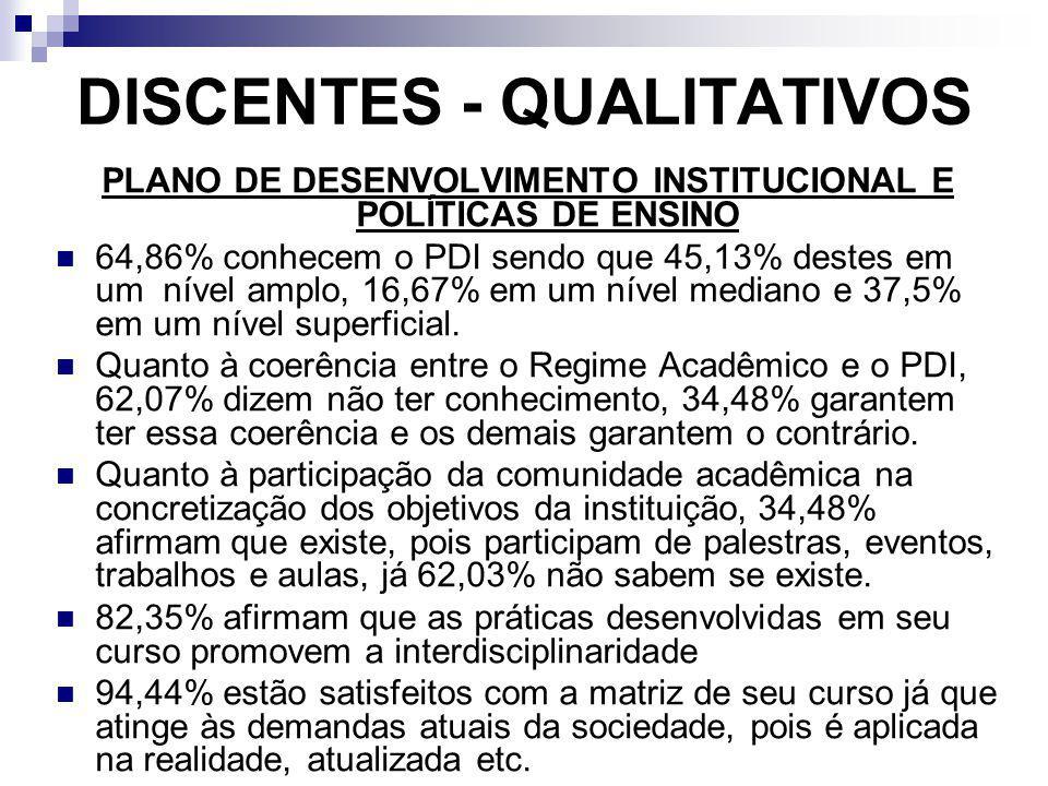DISCENTES - QUALITATIVOS