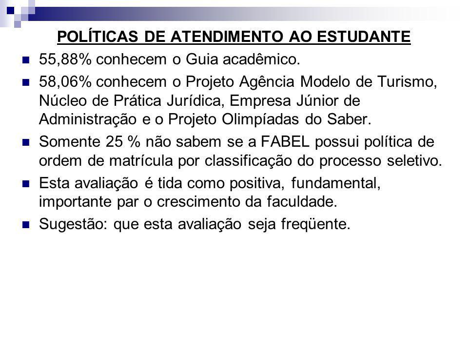 POLÍTICAS DE ATENDIMENTO AO ESTUDANTE