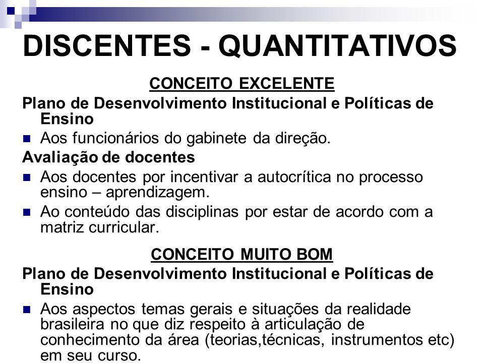 DISCENTES - QUANTITATIVOS