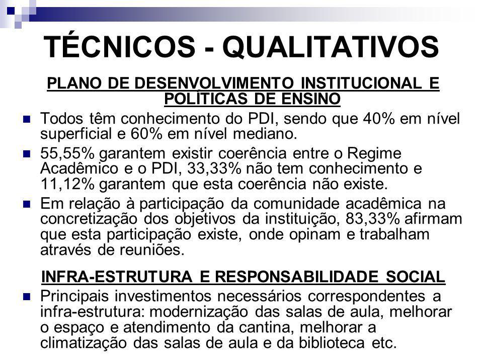 TÉCNICOS - QUALITATIVOS