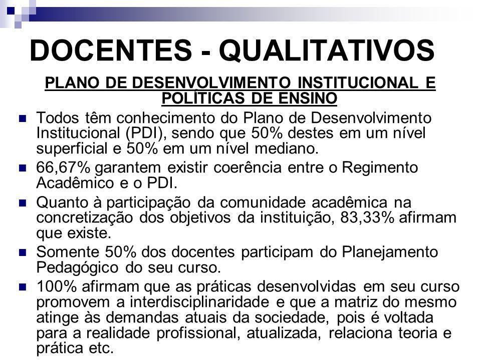 DOCENTES - QUALITATIVOS