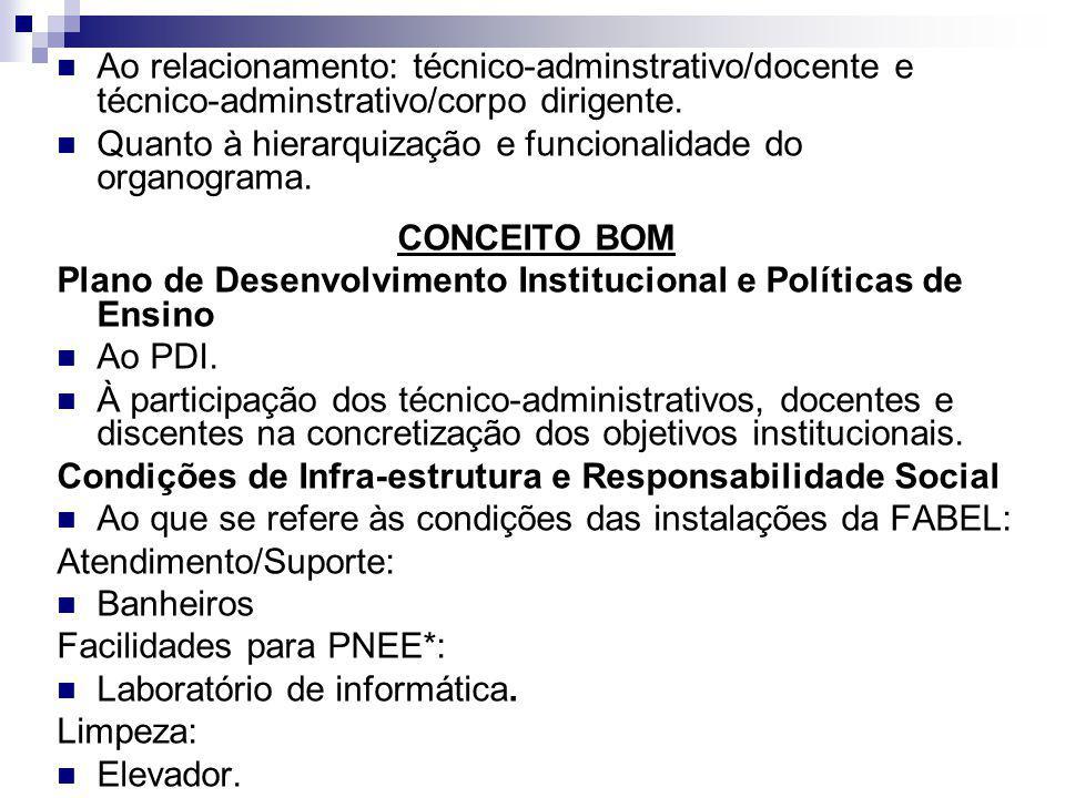 Ao relacionamento: técnico-adminstrativo/docente e técnico-adminstrativo/corpo dirigente.