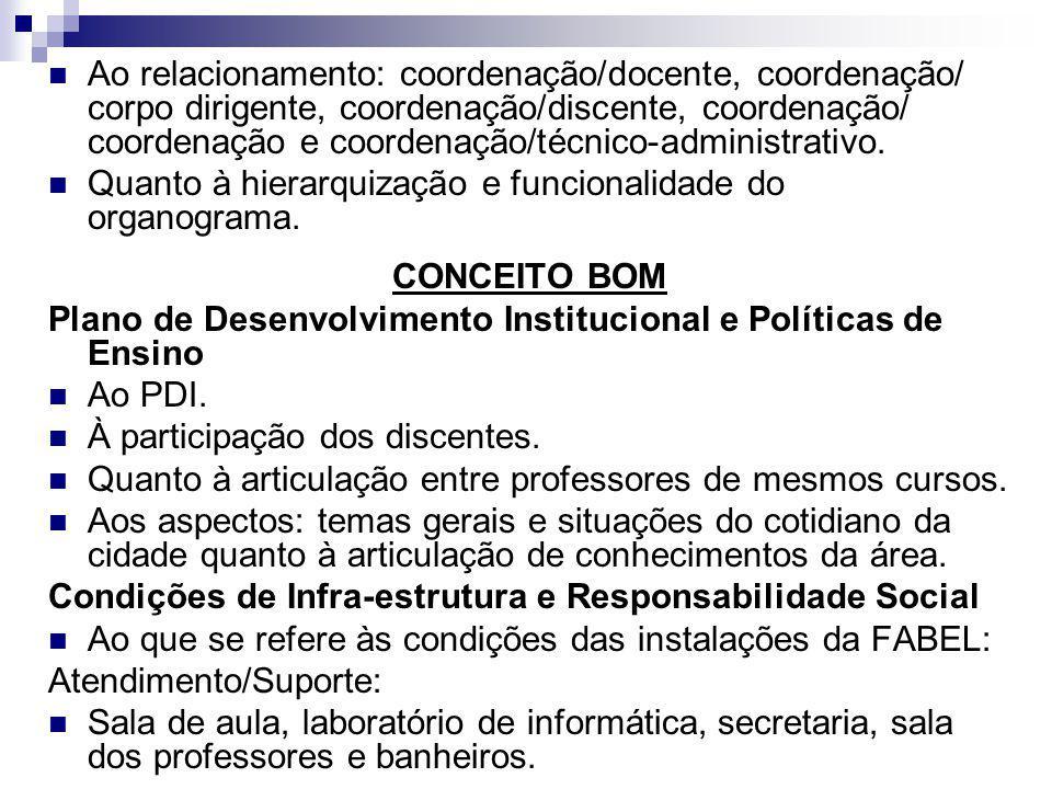 Ao relacionamento: coordenação/docente, coordenação/ corpo dirigente, coordenação/discente, coordenação/ coordenação e coordenação/técnico-administrativo.