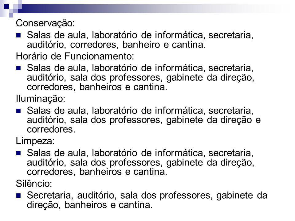Conservação: Salas de aula, laboratório de informática, secretaria, auditório, corredores, banheiro e cantina.