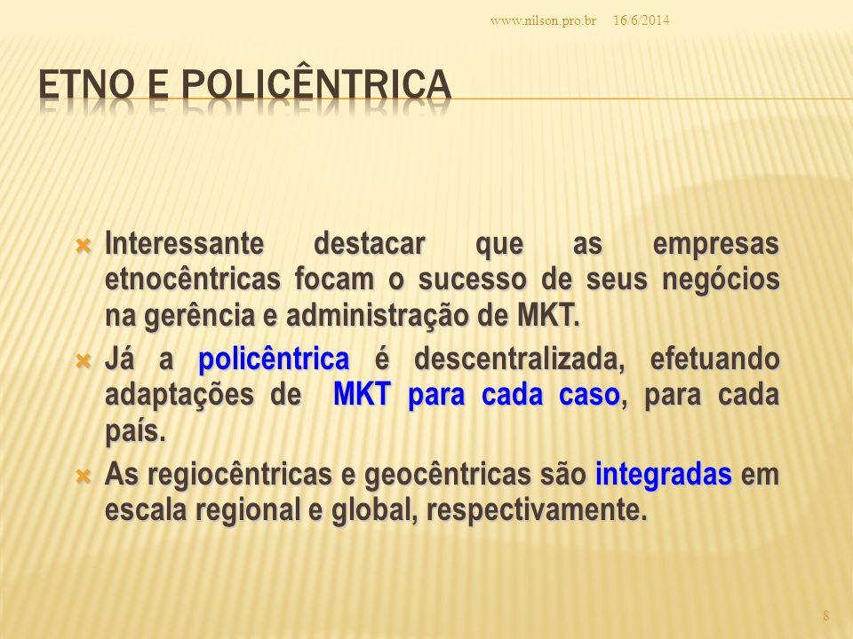www.nilson.pro.br 02/04/2017. Etno e Policêntrica.