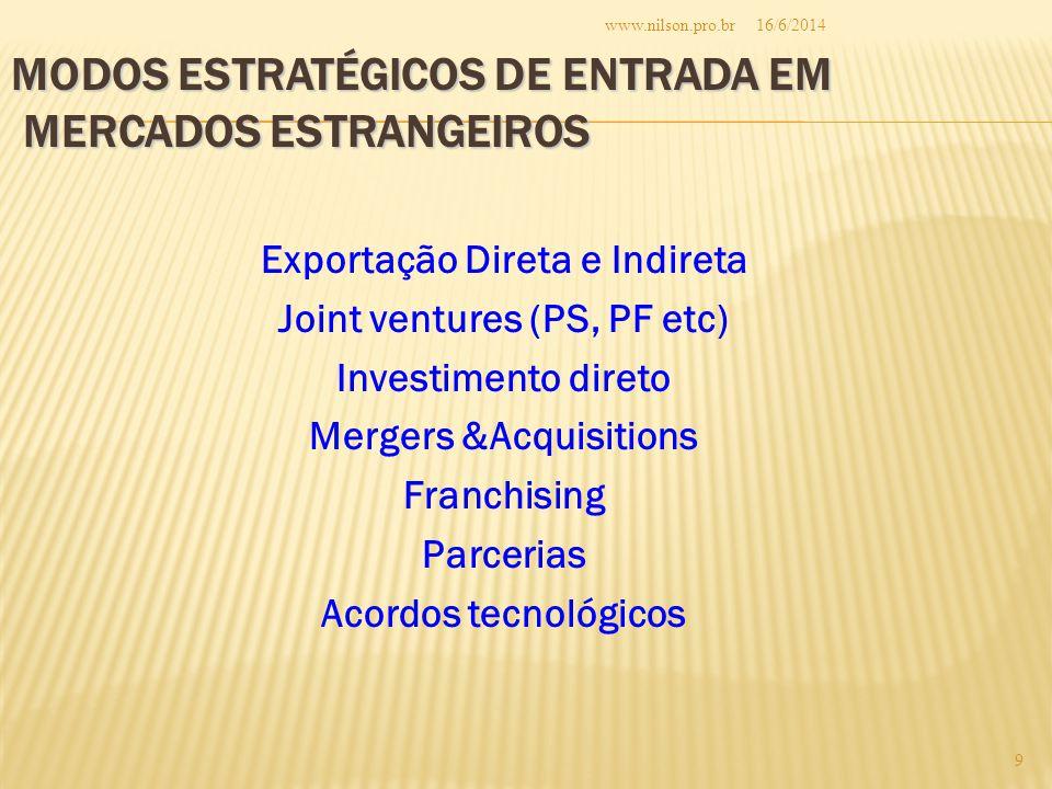 Modos estratégicos de entrada em Mercados Estrangeiros