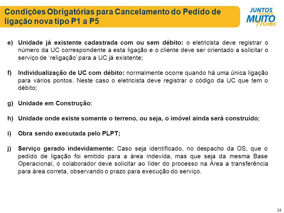 Condições Obrigatórias para Cancelamento do Pedido de ligação nova tipo P1 a P5