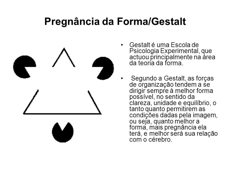 Pregnância da Forma/Gestalt
