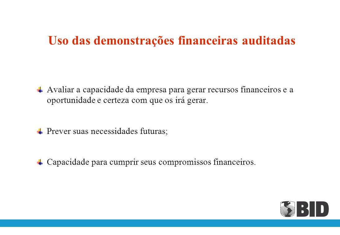 Uso das demonstrações financeiras auditadas