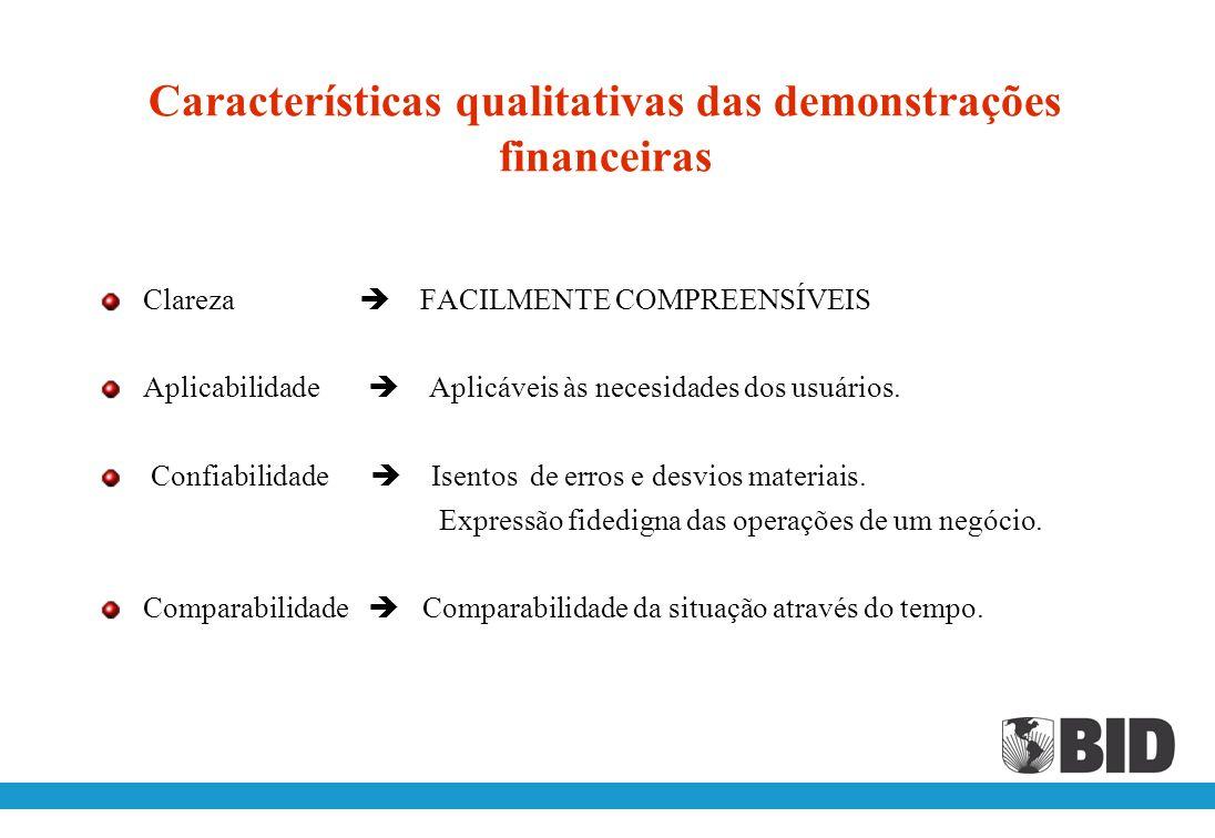 Características qualitativas das demonstrações financeiras