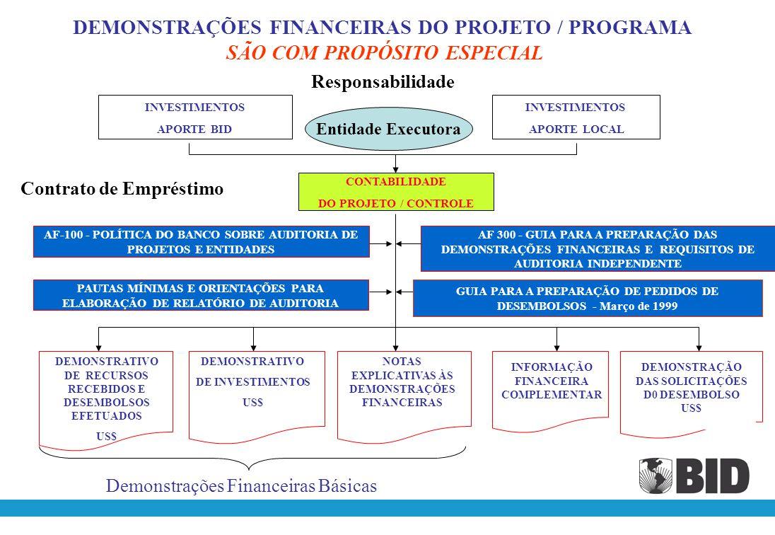 DEMONSTRAÇÕES FINANCEIRAS DO PROJETO / PROGRAMA