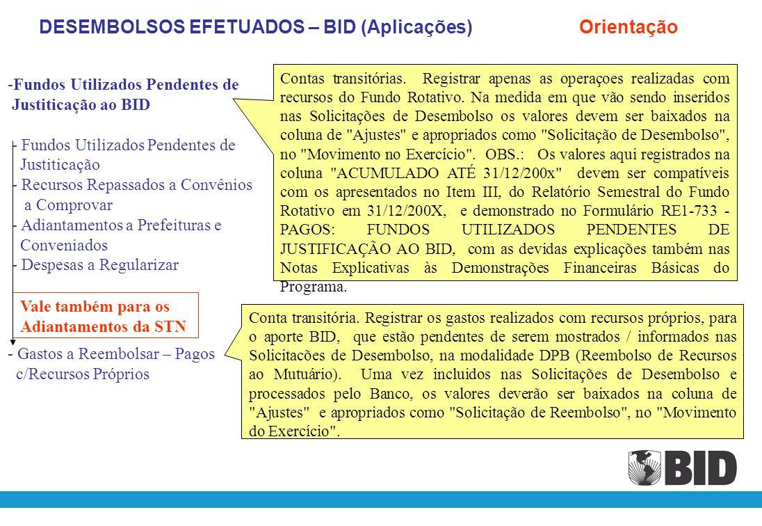 DESEMBOLSOS EFETUADOS – BID (Aplicações) Orientação