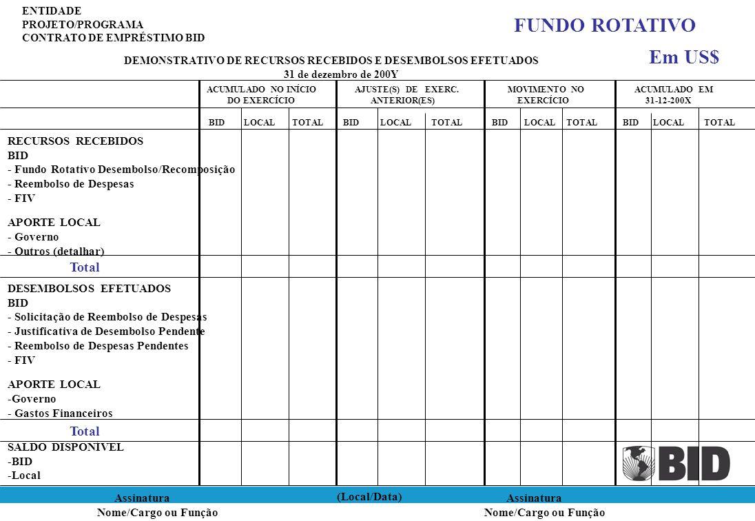 FUNDO ROTATIVO Em US$ Total Total RECURSOS RECEBIDOS BID