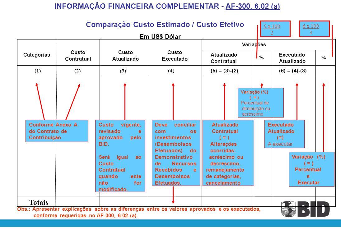 INFORMAÇÃO FINANCEIRA COMPLEMENTAR - AF-300, 6.02 (a)