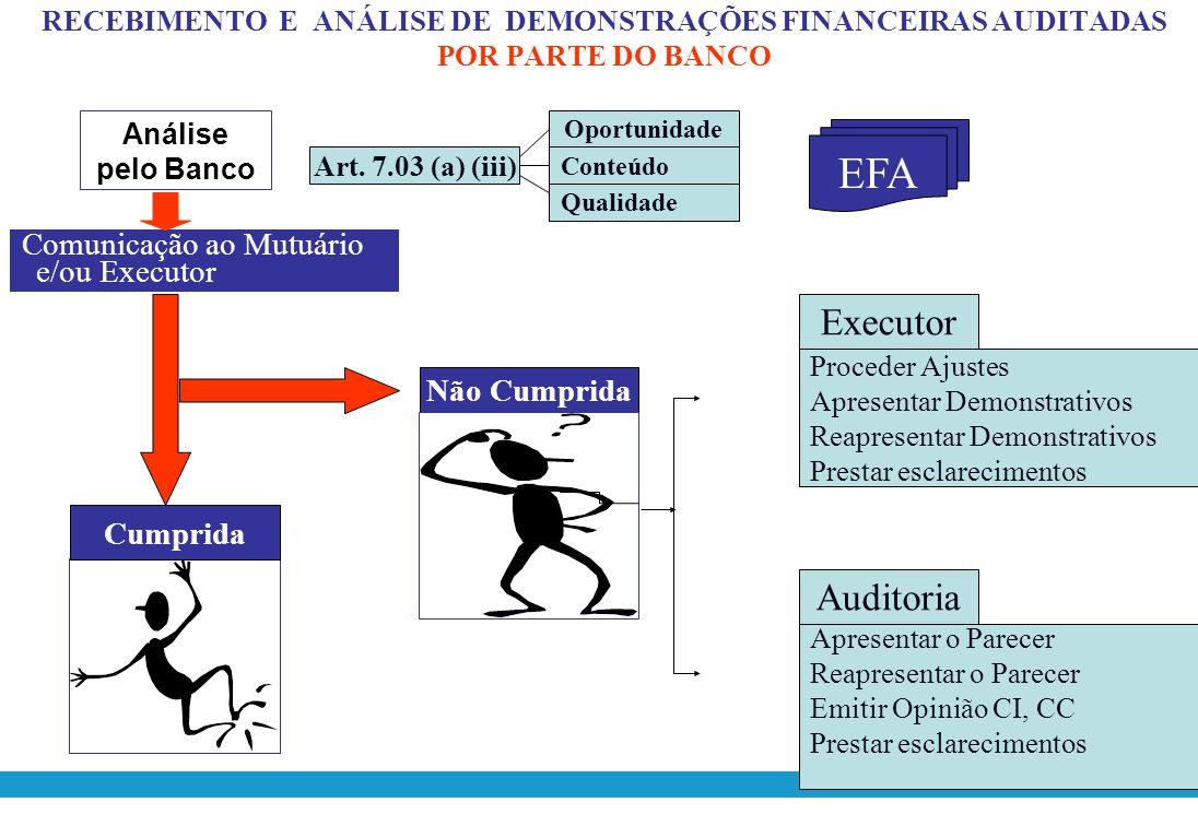 EFA Executor Auditoria Comunicação ao Mutuário e/ou Executor