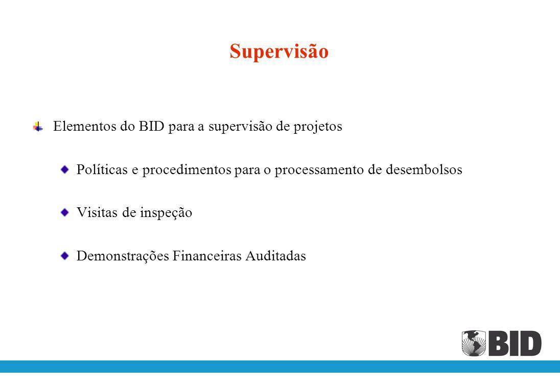 Supervisão Elementos do BID para a supervisão de projetos