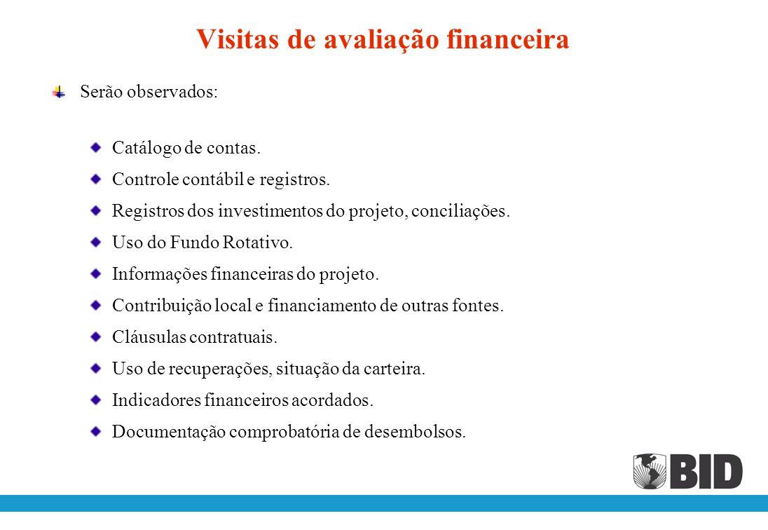 Visitas de avaliação financeira
