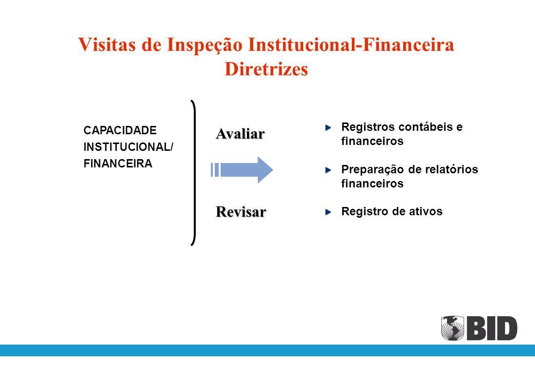 Visitas de Inspeção Institucional-Financeira Diretrizes
