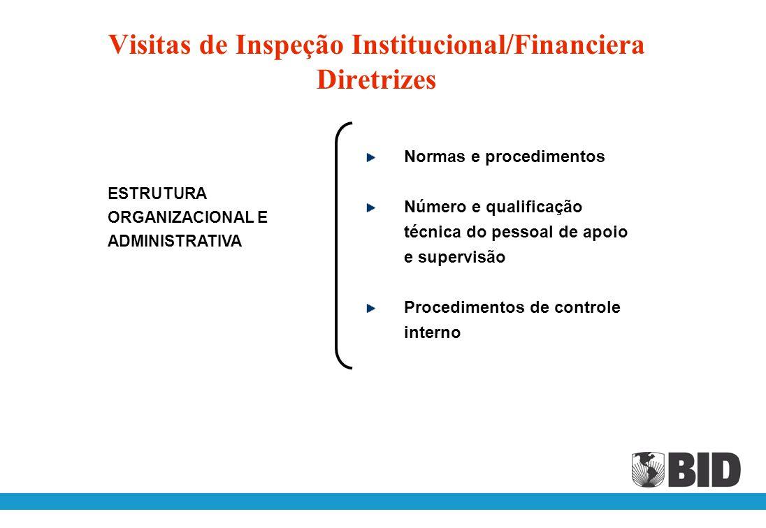 Visitas de Inspeção Institucional/Financiera Diretrizes