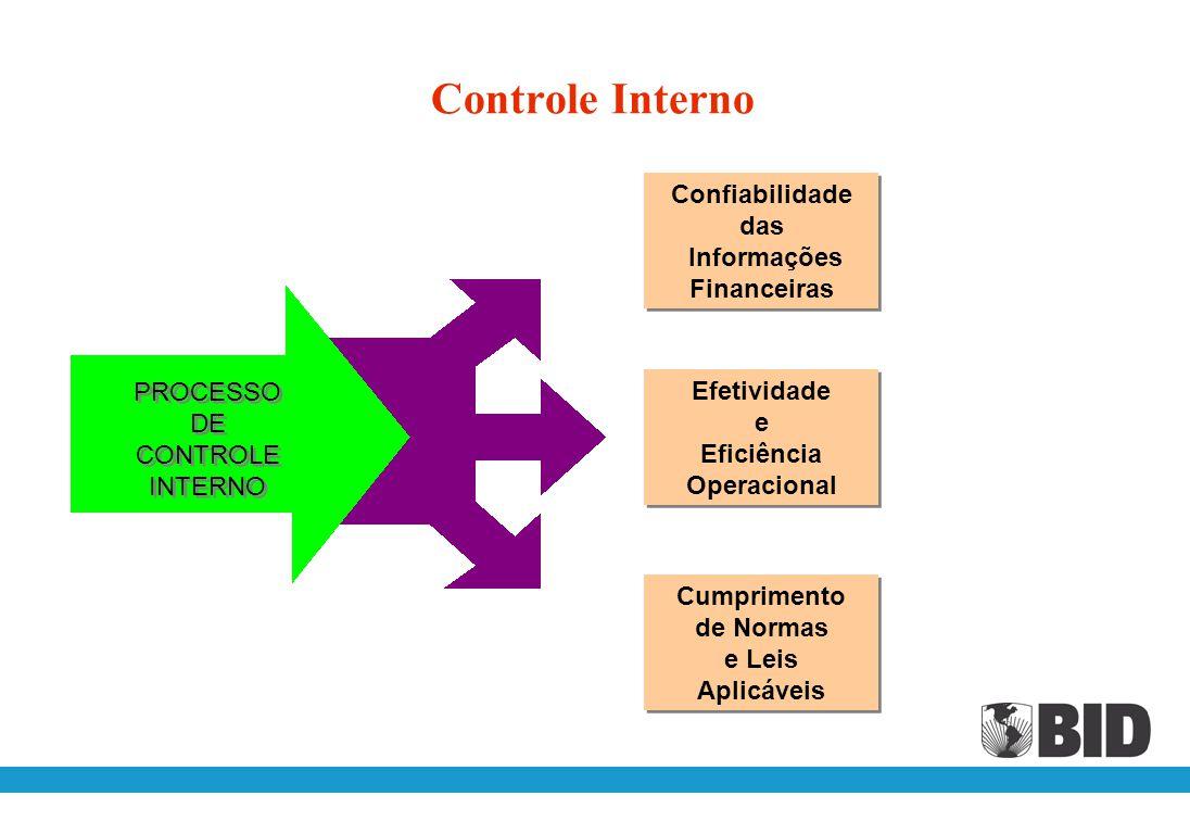 PROCESSO DE CONTROLE INTERNO