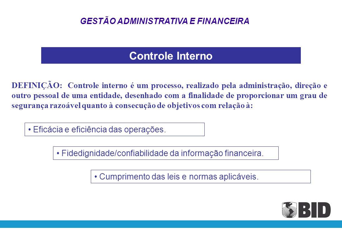 Controle Interno GESTÃO ADMINISTRATIVA E FINANCEIRA