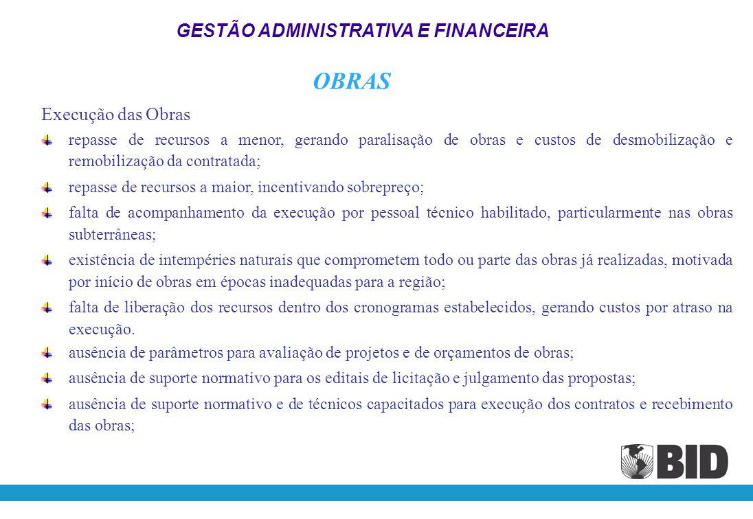 OBRAS GESTÃO ADMINISTRATIVA E FINANCEIRA Execução das Obras