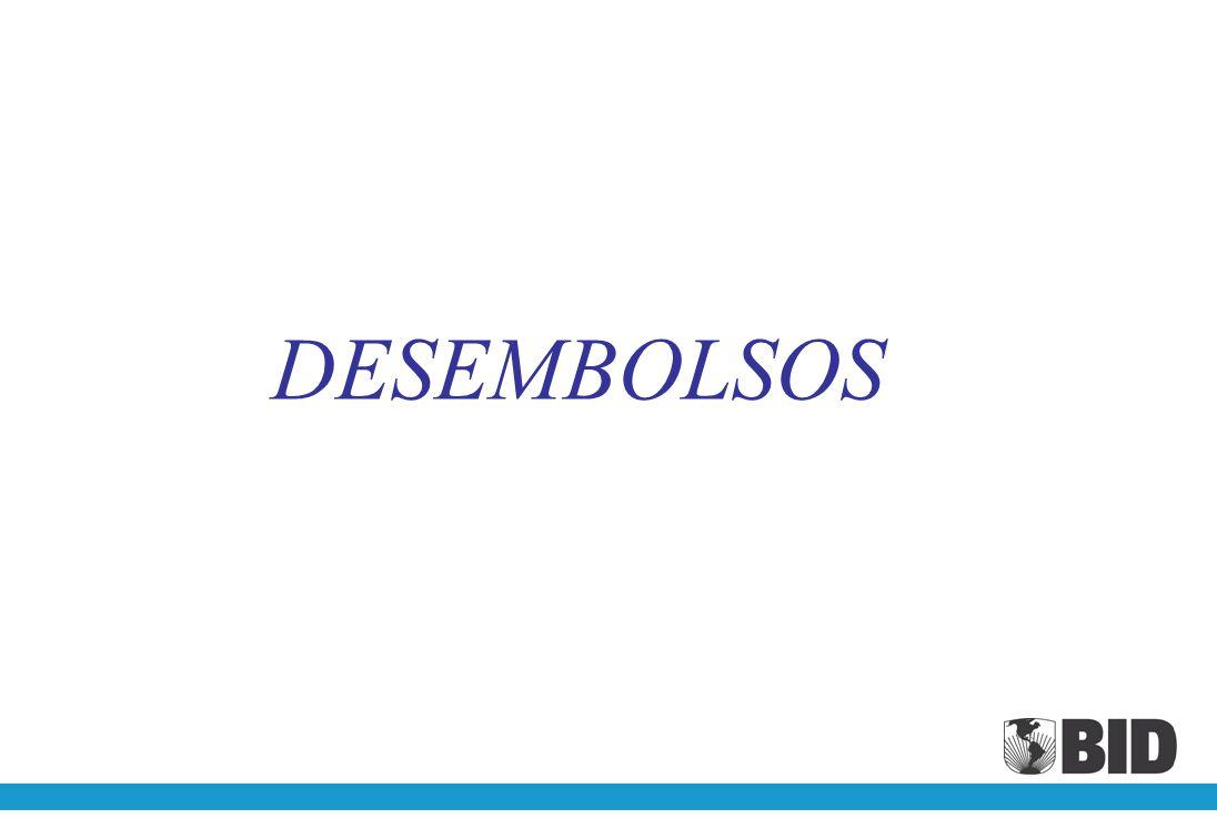 DESEMBOLSOS