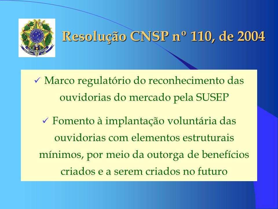 Resolução CNSP nº 110, de 2004 Marco regulatório do reconhecimento das ouvidorias do mercado pela SUSEP.