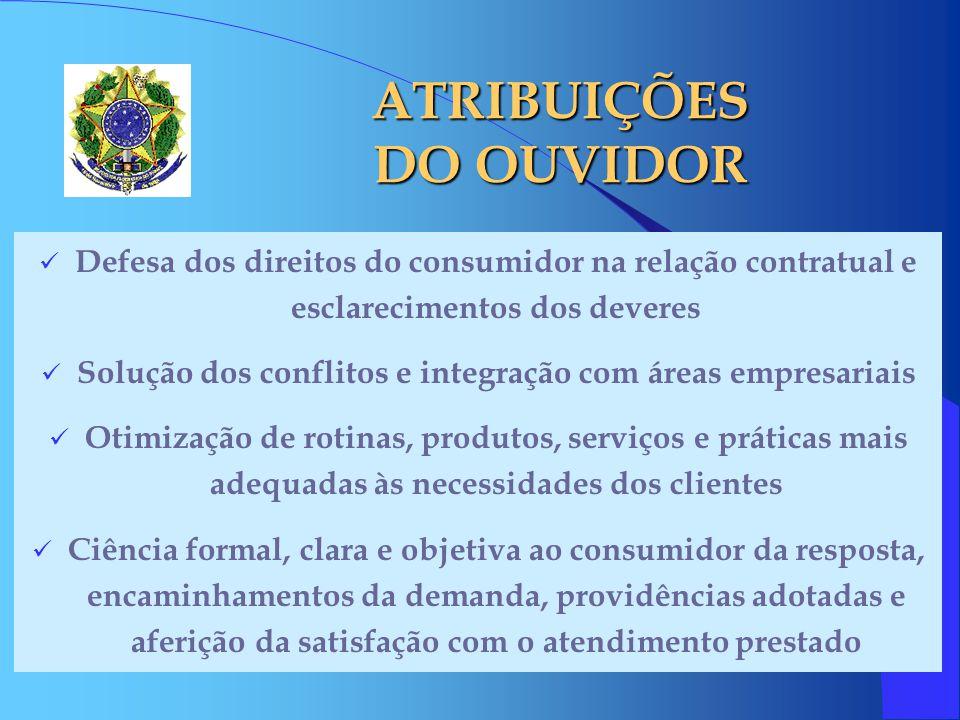 ATRIBUIÇÕES DO OUVIDOR