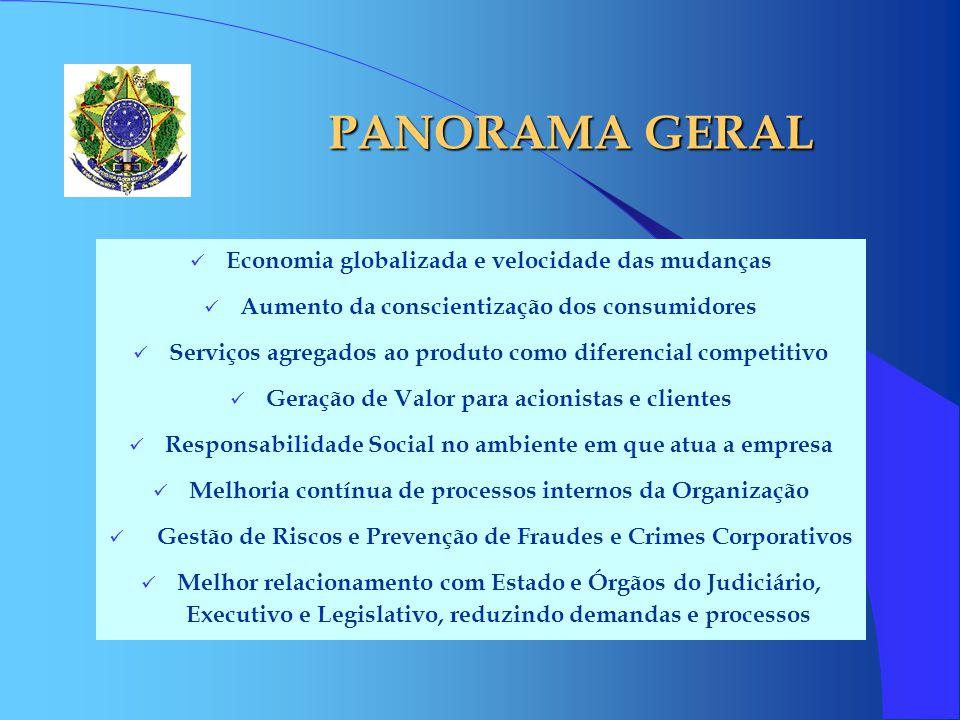 PANORAMA GERAL Economia globalizada e velocidade das mudanças