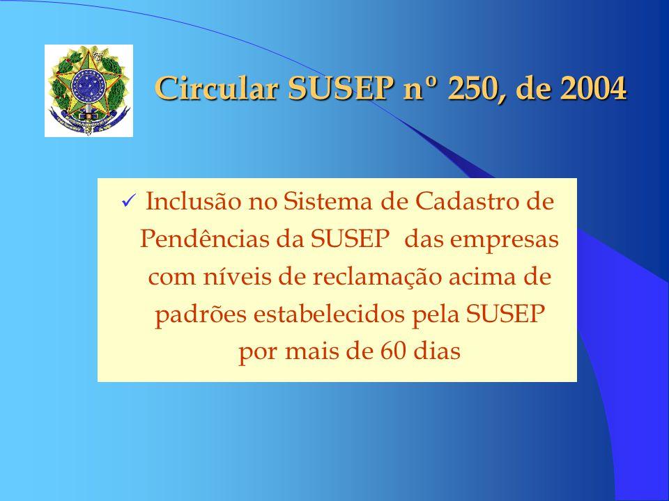 Circular SUSEP nº 250, de 2004