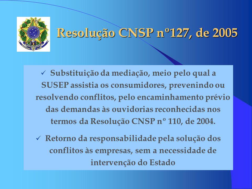 Resolução CNSP nº127, de 2005