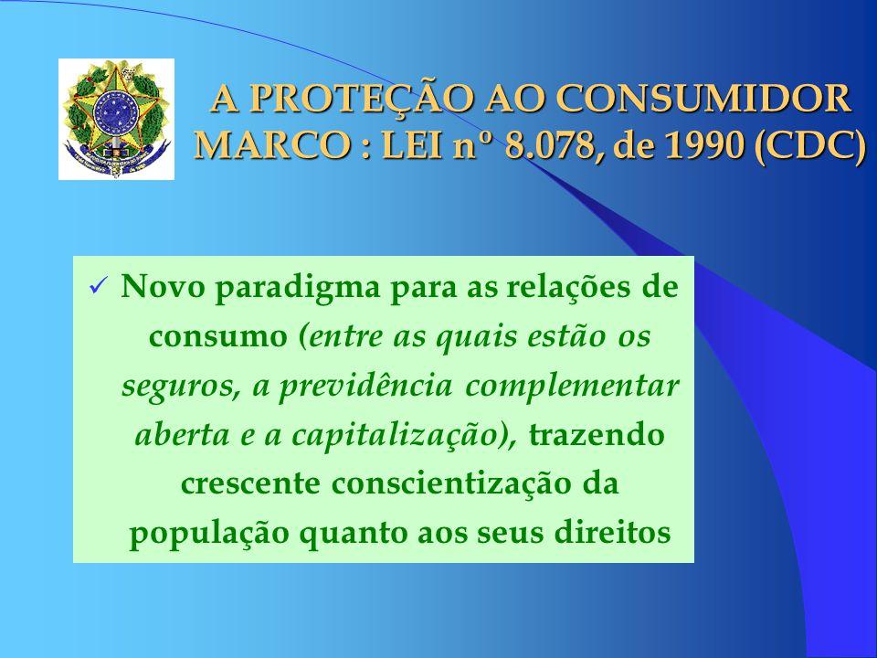 A PROTEÇÃO AO CONSUMIDOR MARCO : LEI nº 8.078, de 1990 (CDC)