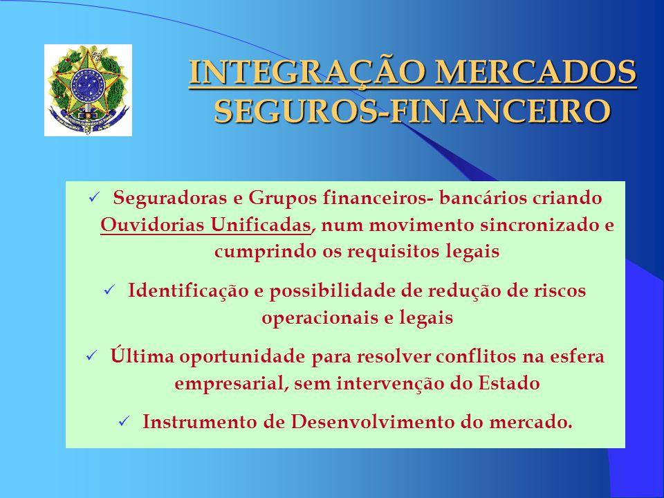 INTEGRAÇÃO MERCADOS SEGUROS-FINANCEIRO