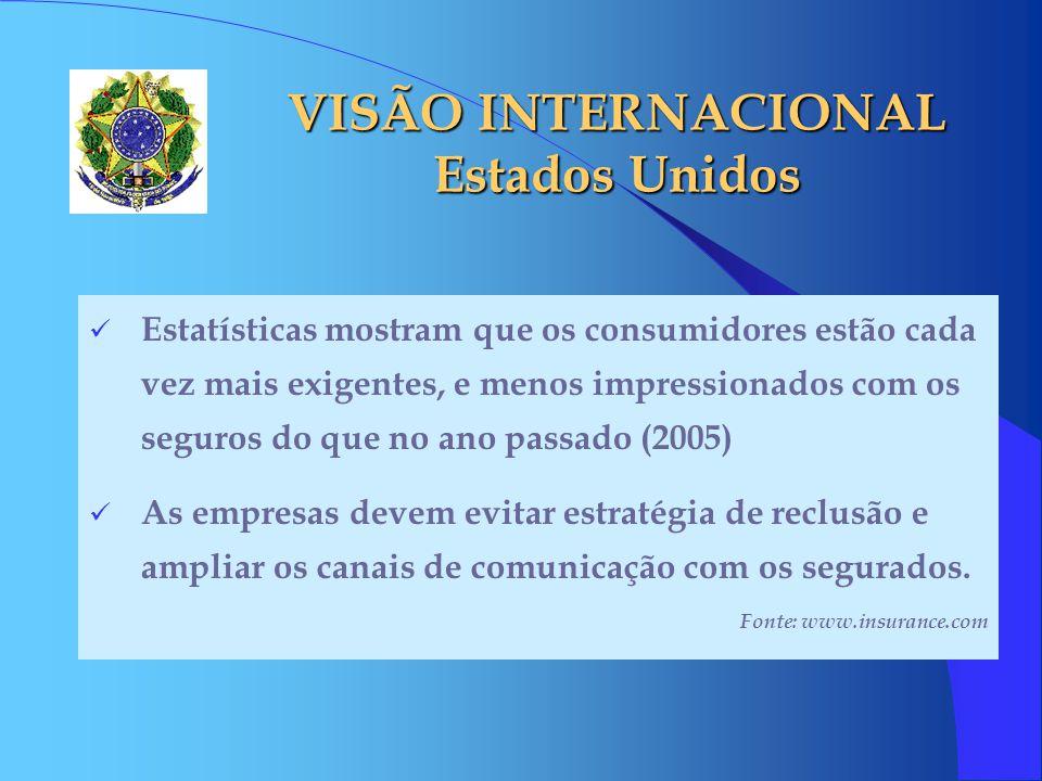 VISÃO INTERNACIONAL Estados Unidos