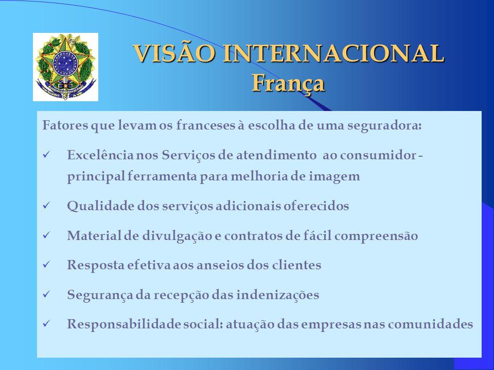 VISÃO INTERNACIONAL França