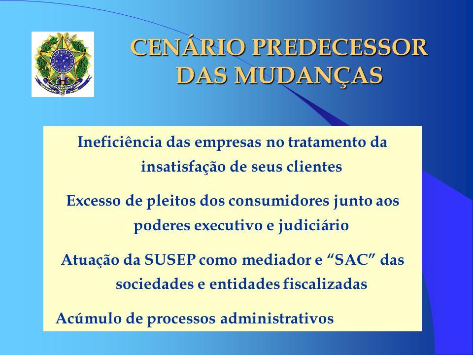 CENÁRIO PREDECESSOR DAS MUDANÇAS