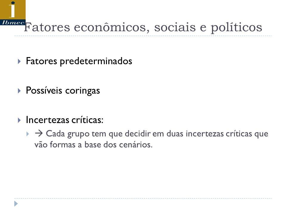 Fatores econômicos, sociais e políticos