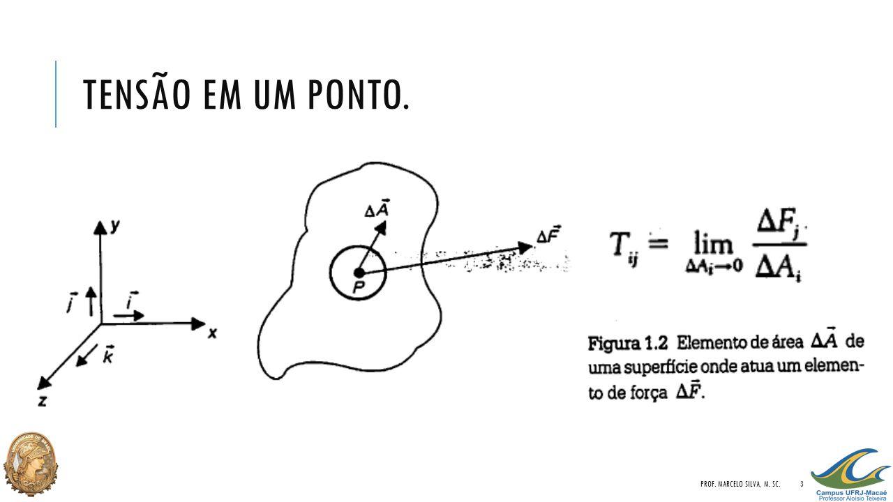 Tensão em um Ponto. Prof. Marcelo Silva, M. Sc.