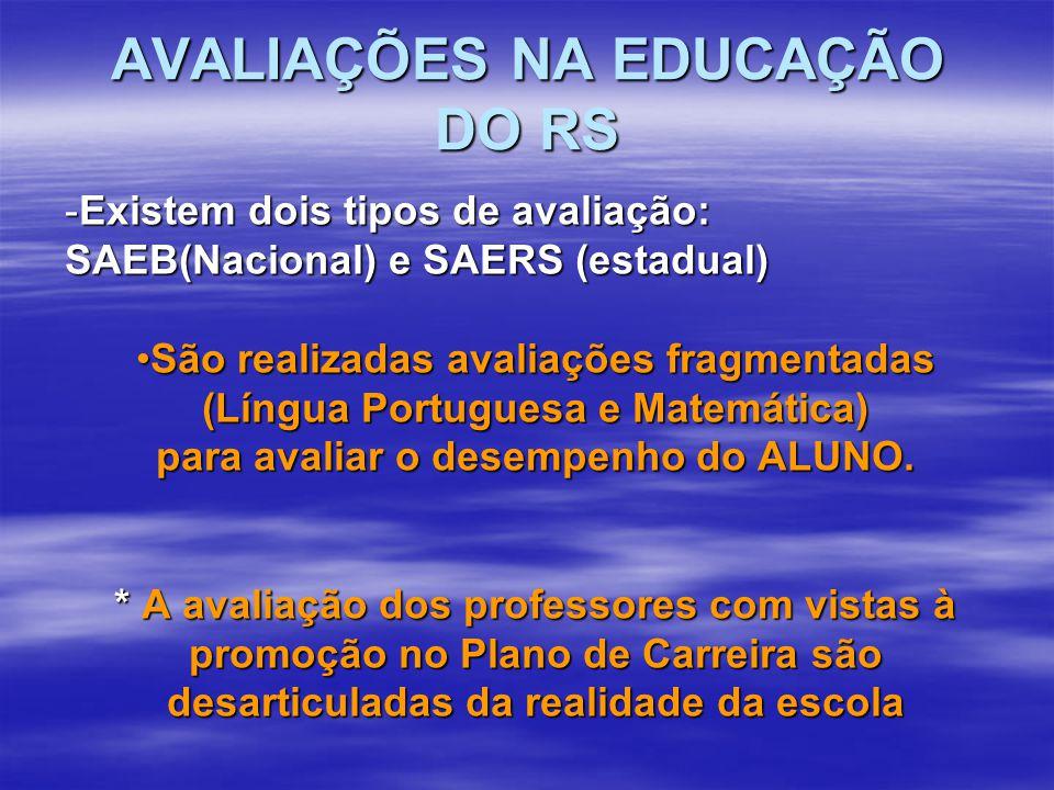 AVALIAÇÕES NA EDUCAÇÃO DO RS