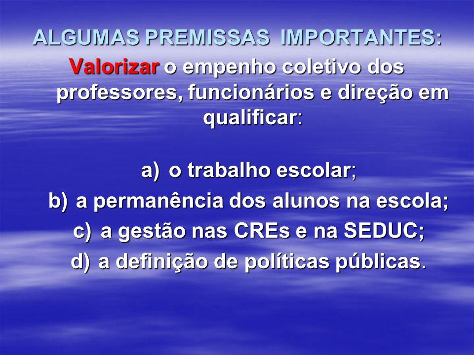 ALGUMAS PREMISSAS IMPORTANTES: