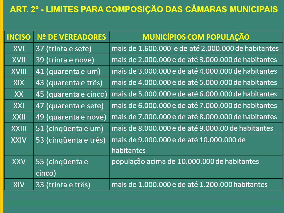 ART. 2º - LIMITES PARA COMPOSIÇÃO DAS CÂMARAS MUNICIPAIS INCISO