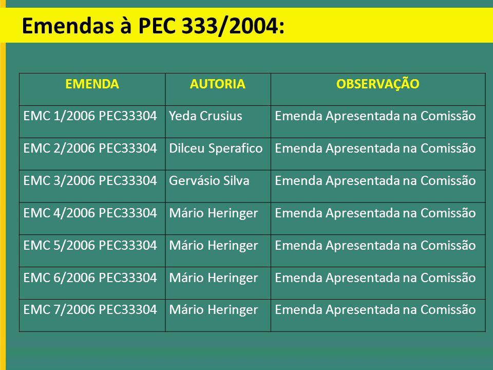 Emendas à PEC 333/2004: EMENDA AUTORIA OBSERVAÇÃO EMC 1/2006 PEC33304