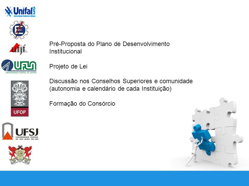 Pré-Proposta do Plano de Desenvolvimento Institucional