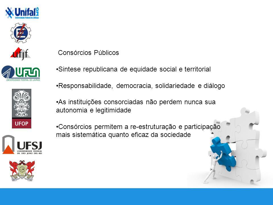 Consórcios Públicos Sintese republicana de equidade social e territorial. Responsabilidade, democracia, solidariedade e diálogo.
