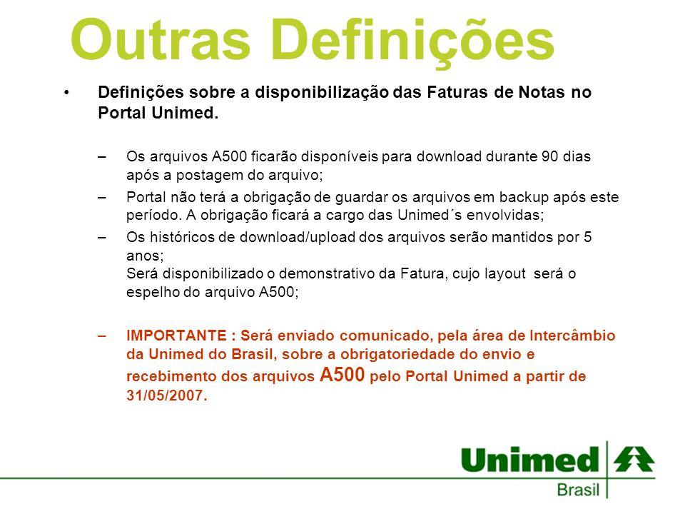 Outras Definições Definições sobre a disponibilização das Faturas de Notas no Portal Unimed.