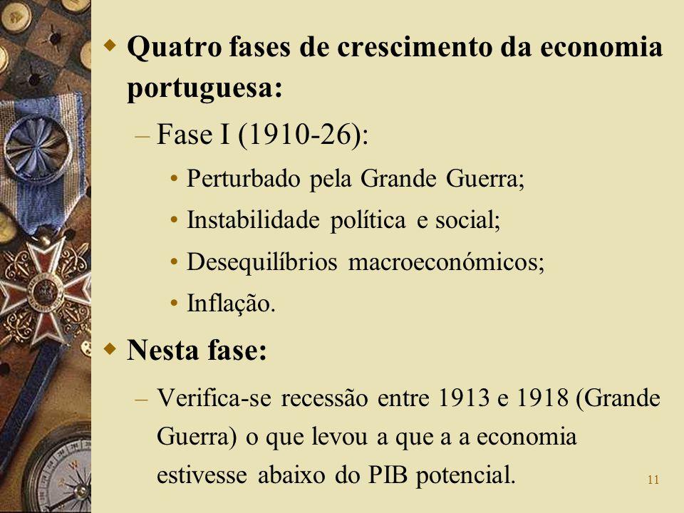 Quatro fases de crescimento da economia portuguesa: Fase I (1910-26):